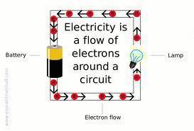 Desktop_current_-_electrons