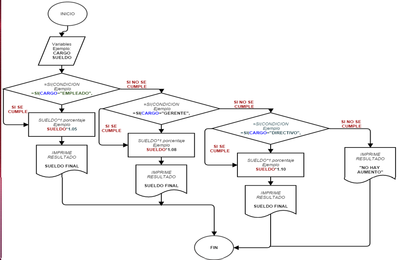 Desktop_diagrama1